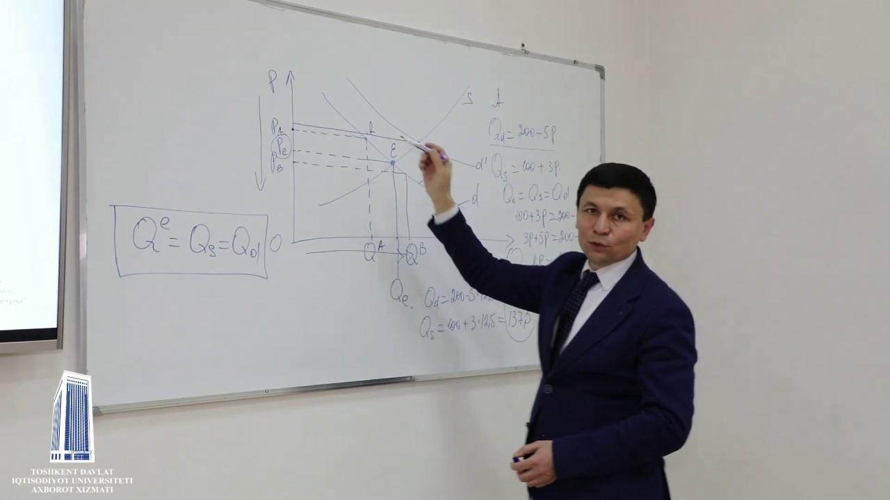 Talab va taklif muvozanati (Bozor muvozanati) (TSUE, TDIU, )