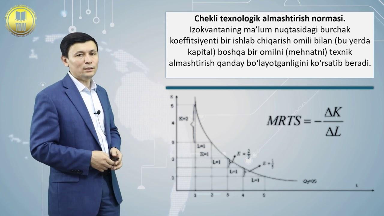 Ishlab chiqarish nazariyasi. Ma'ruzachi: Sh.I.Mustafakulov